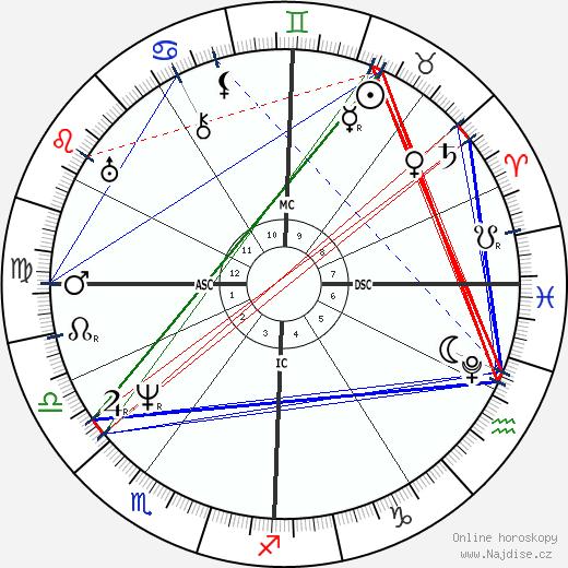 papež Pius IX. wikipedie wiki 2020, 2021 horoskop