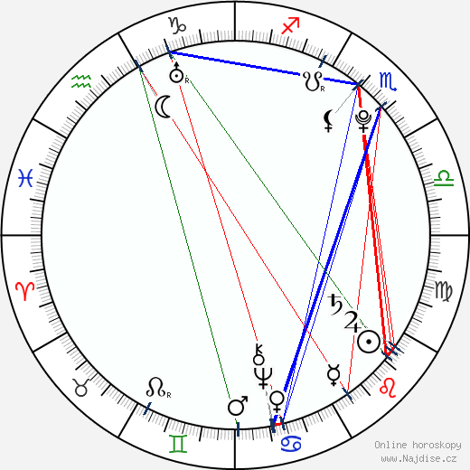 papež Pius VII. wikipedie wiki 2018, 2019 horoskop