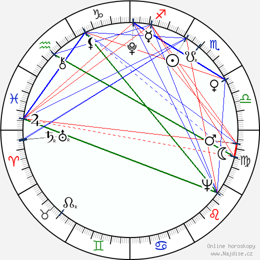 papež Pius VIII. wikipedie wiki 2017, 2018 horoskop