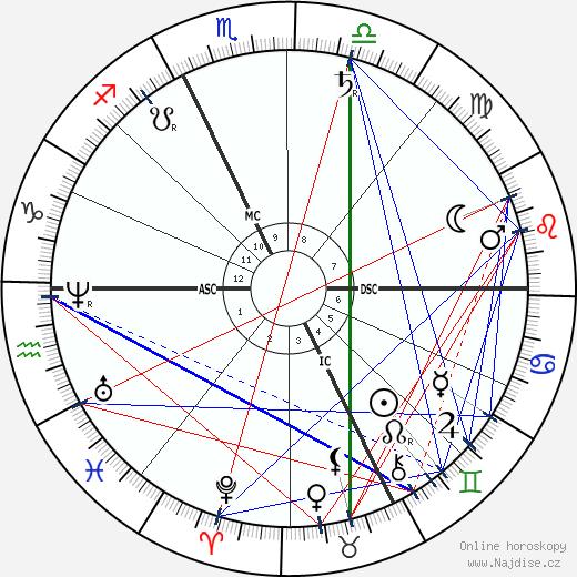 papež Pius X. wikipedie wiki 2017, 2018 horoskop
