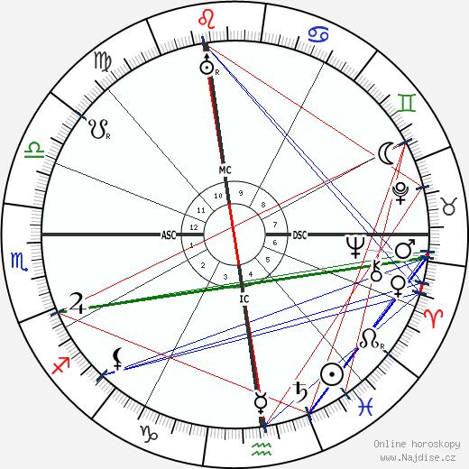 papež Pius XII. wikipedie wiki 2019, 2020 horoskop