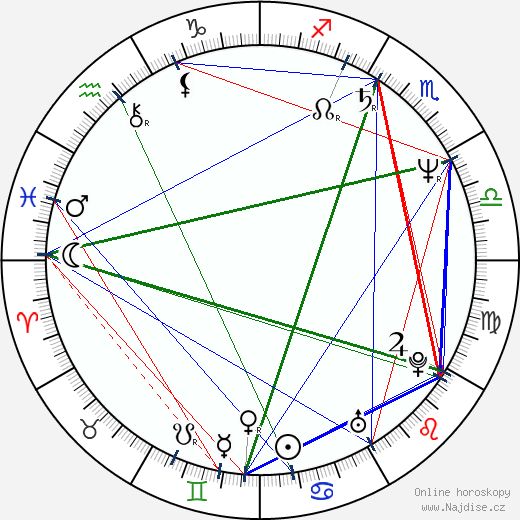 Paris Barclay wikipedie wiki 2019, 2020 horoskop