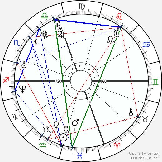 Paris Hilton wikipedie wiki 2018, 2019 horoskop
