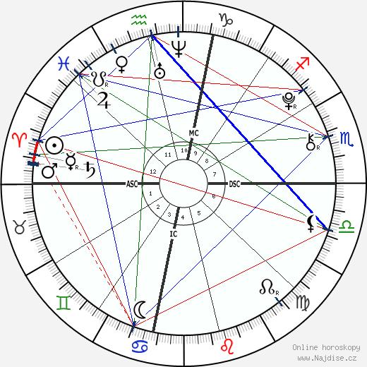 Paris Jackson wikipedie wiki 2018, 2019 horoskop