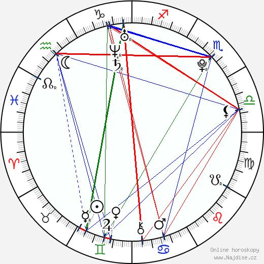 Park Yeeun wikipedie wiki 2018, 2019 horoskop