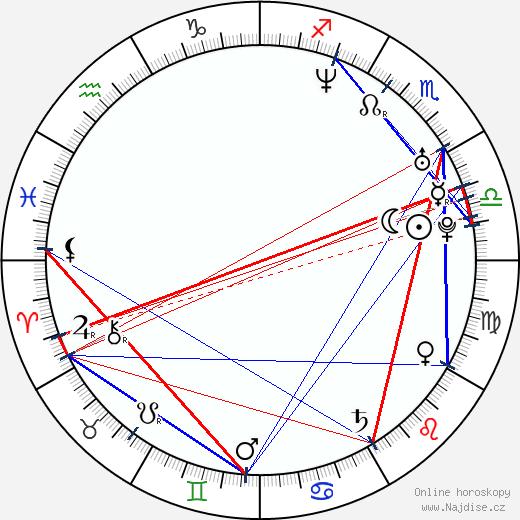 Parminder Nagra wikipedie wiki 2017, 2018 horoskop