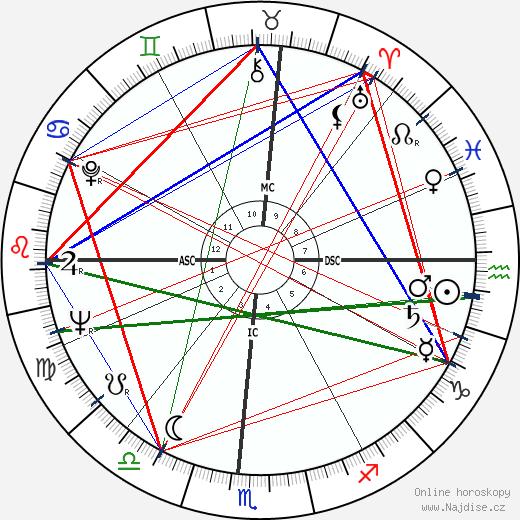 Parry O'Brien wikipedie wiki 2017, 2018 horoskop