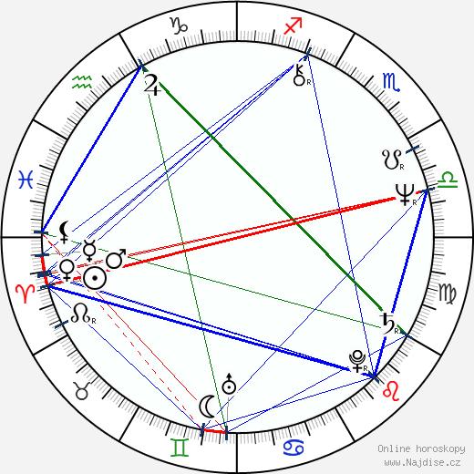 Parveen Babi wikipedie wiki 2018, 2019 horoskop
