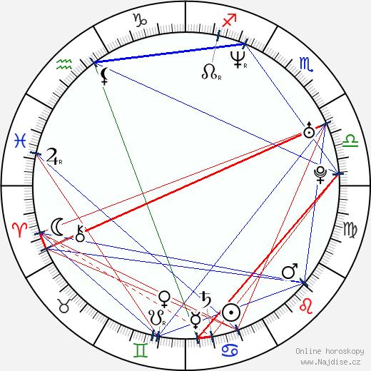 Parvin Dabas wikipedie wiki 2018, 2019 horoskop