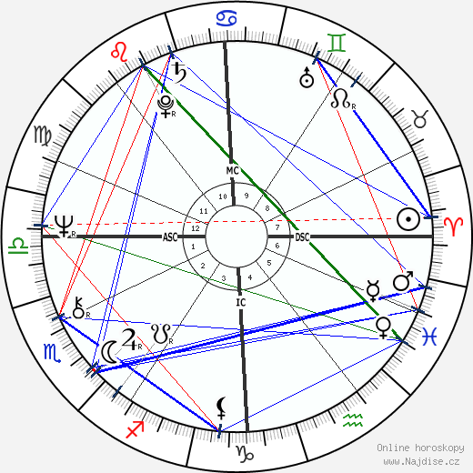 Pascal Lamy wikipedie wiki 2018, 2019 horoskop