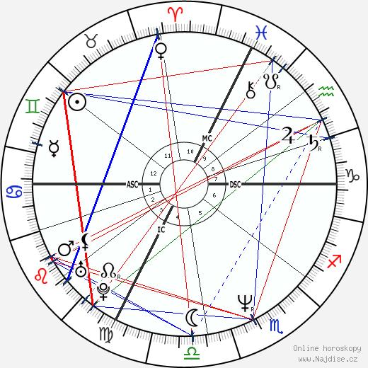 Pascal Raffin wikipedie wiki 2019, 2020 horoskop