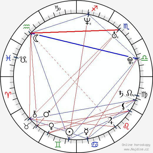Pascale Hutton wikipedie wiki 2018, 2019 horoskop