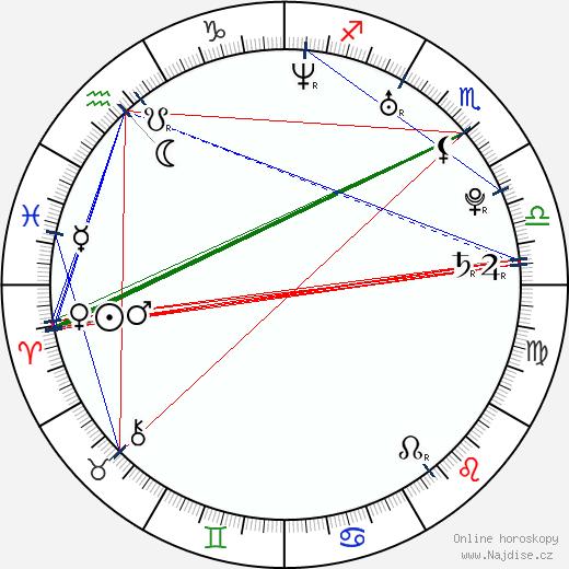 Pashan Yilmazel wikipedie wiki 2018, 2019 horoskop