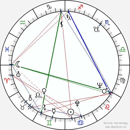 Pat Crawford Brown wikipedie wiki 2020, 2021 horoskop