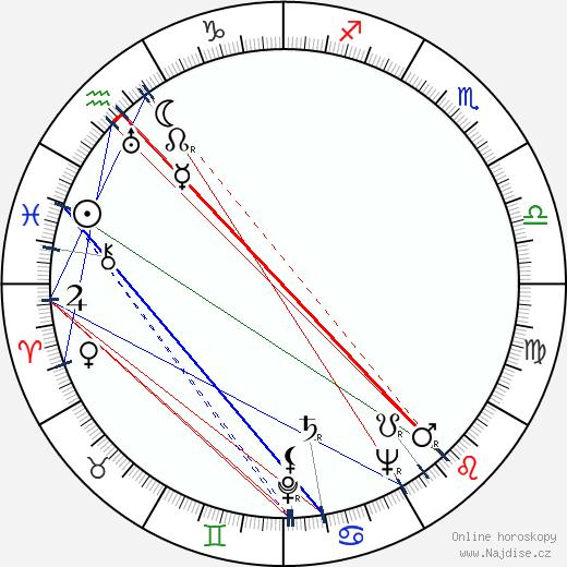 Pat Jackson wikipedie wiki 2019, 2020 horoskop
