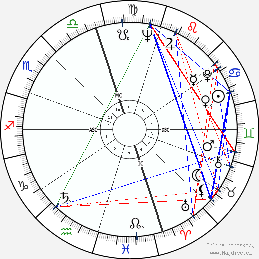 Pat Morita wikipedie wiki 2020, 2021 horoskop