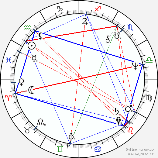 Pat O'Brien wikipedie wiki 2017, 2018 horoskop