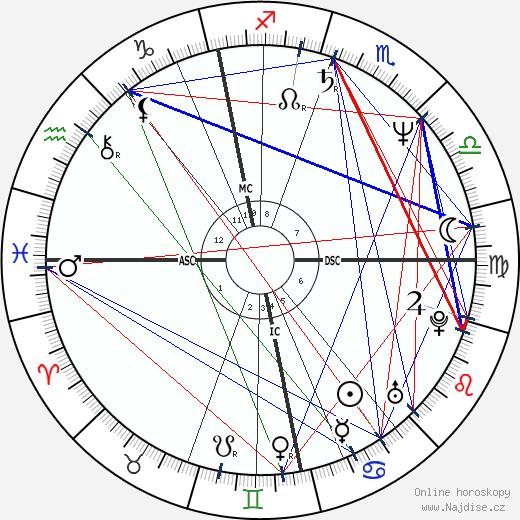 Pate Mustajärvi wikipedie wiki 2018, 2019 horoskop