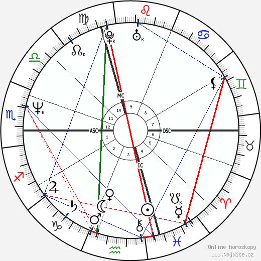 Patrice L'Ecuyer wikipedie wiki 2018, 2019 horoskop