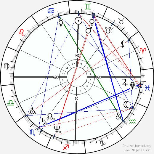 Patrice Maurice Mac-Mahon wikipedie wiki 2017, 2018 horoskop