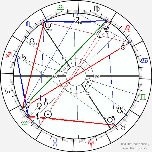 Patrice Pade wikipedie wiki 2018, 2019 horoskop
