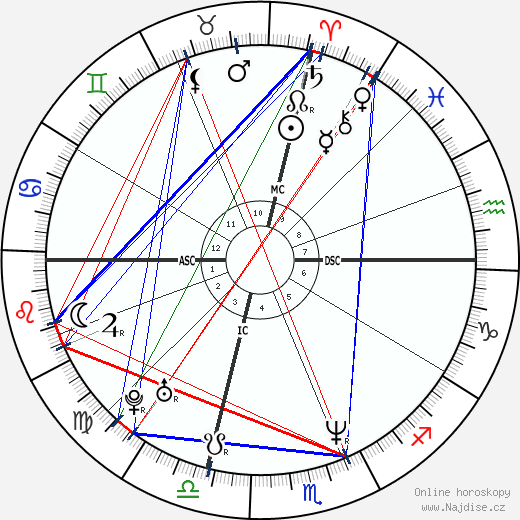 Patricia Arquette wikipedie wiki 2018, 2019 horoskop
