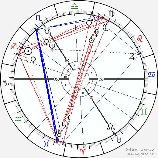 Patricia Kaas wikipedie wiki 2018, 2019 horoskop