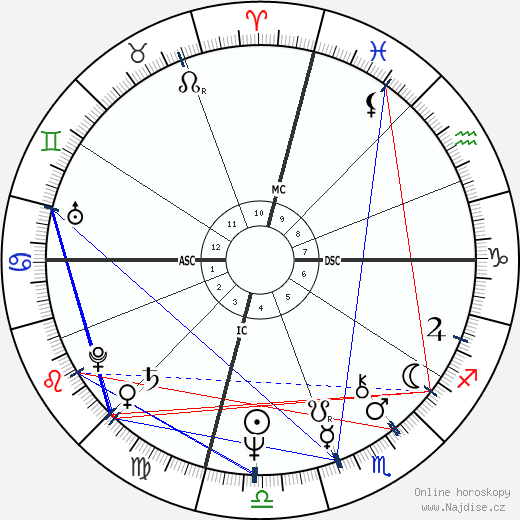 Patricia Kluge wikipedie wiki 2019, 2020 horoskop
