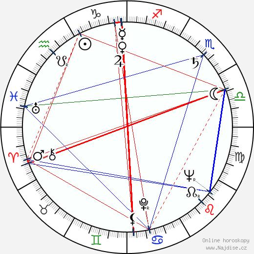 Patricia Owens wikipedie wiki 2019, 2020 horoskop