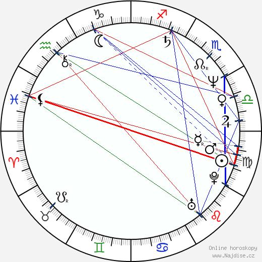 Patricia Tallman wikipedie wiki 2019, 2020 horoskop