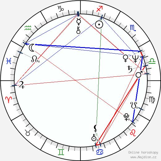 Patricia Wettig wikipedie wiki 2018, 2019 horoskop