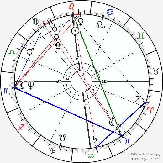 Patrick B. Kennedy wikipedie wiki 2017, 2018 horoskop