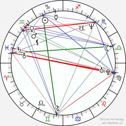 Patrick Dempsey wikipedie wiki 2018, 2019 horoskop