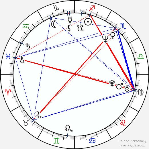 Patrick Fabian wikipedie wiki 2019, 2020 horoskop