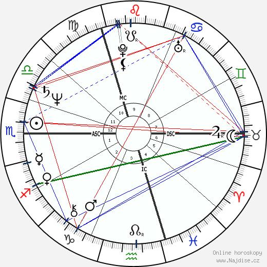 Patrick Haemers wikipedie wiki 2018, 2019 horoskop