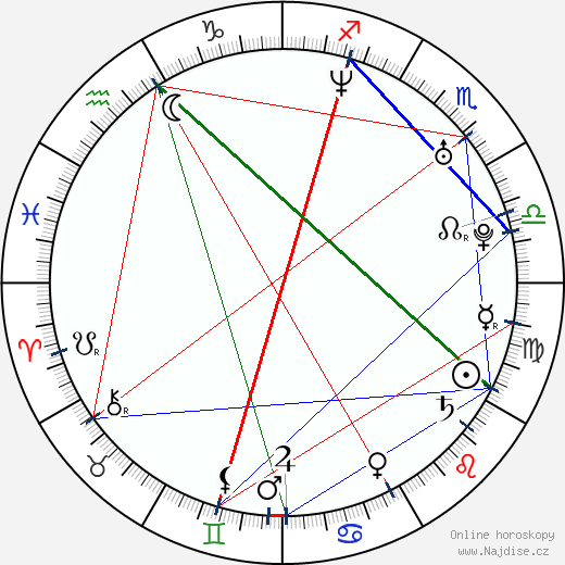 Patrick Kennedy wikipedie wiki 2018, 2019 horoskop