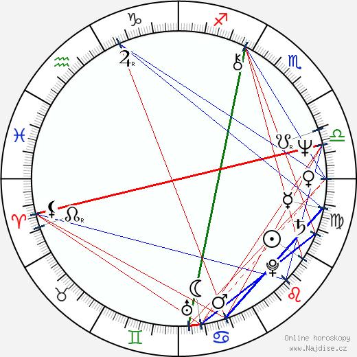 Patrick Kilpatrick wikipedie wiki 2019, 2020 horoskop