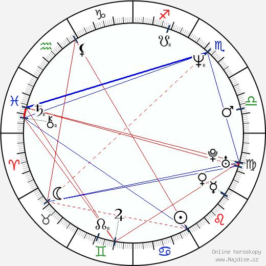 Patrick Labyorteaux wikipedie wiki 2018, 2019 horoskop