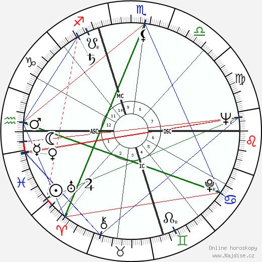 Patrick McGoohan wikipedie wiki 2018, 2019 horoskop
