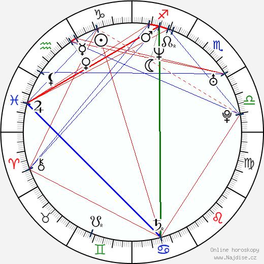 Patrick Sabongui wikipedie wiki 2017, 2018 horoskop