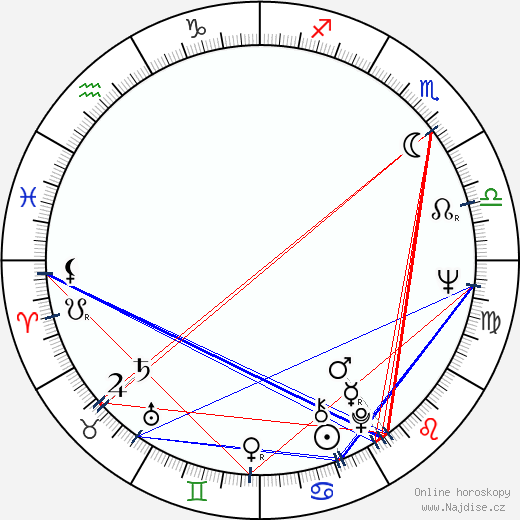Patrick Stewart wikipedie wiki 2019, 2020 horoskop