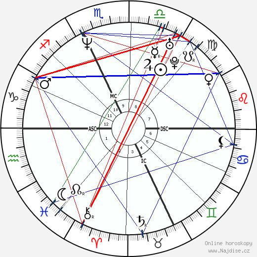 Patrick Venerucci wikipedie wiki 2020, 2021 horoskop