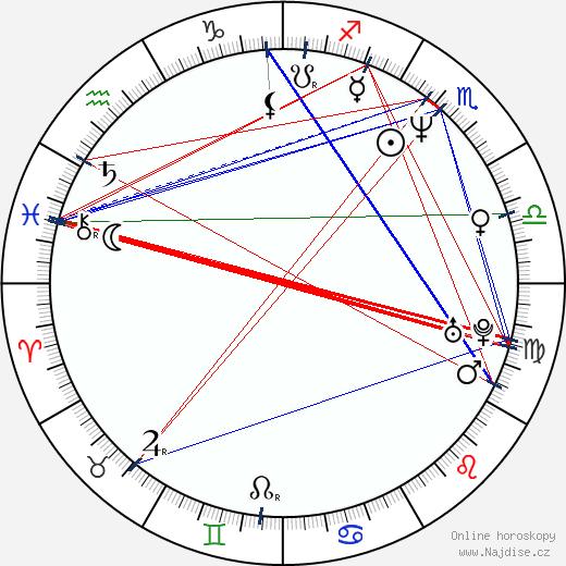 Patrick Warburton wikipedie wiki 2019, 2020 horoskop