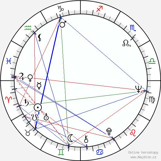 Patrick Williams wikipedie wiki 2018, 2019 horoskop