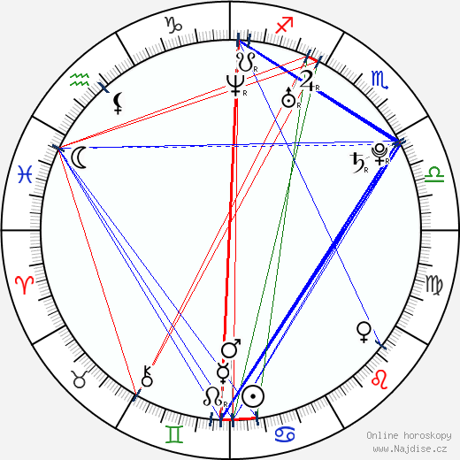 Patrick Wolf wikipedie wiki 2018, 2019 horoskop
