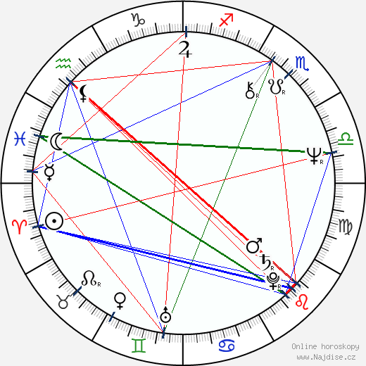 Patrika Darbo wikipedie wiki 2020, 2021 horoskop