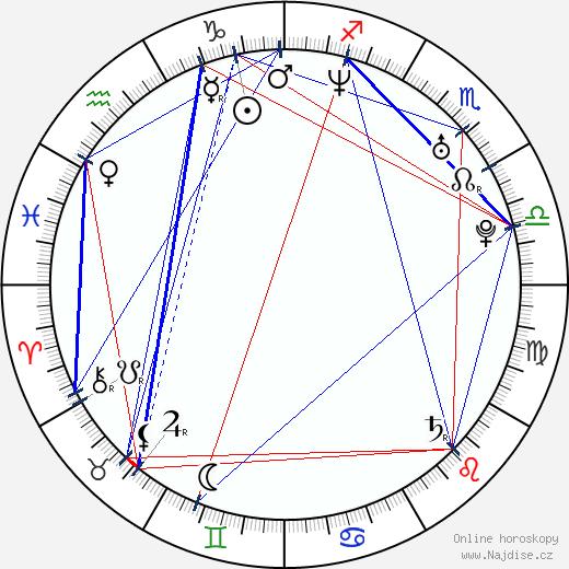 Patryk Vega wikipedie wiki 2019, 2020 horoskop