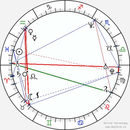 Patsy Kensit wikipedie wiki 2020, 2021 horoskop