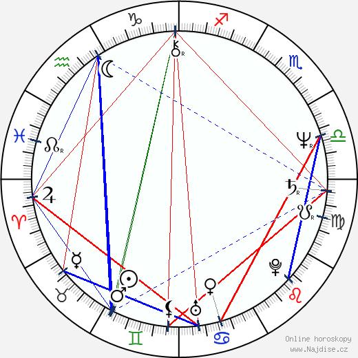 Patti D'Arbanville wikipedie wiki 2019, 2020 horoskop