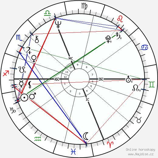 Patti Smith wikipedie wiki 2019, 2020 horoskop